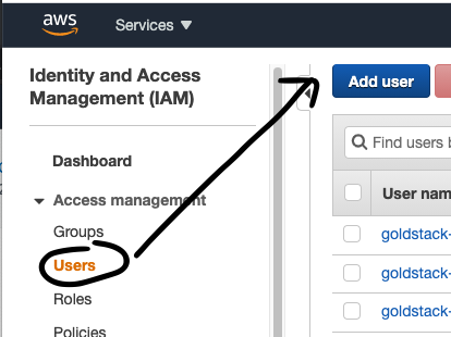 Add User in AWS console